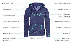 This is probably the only travel jacket you will ever need hand