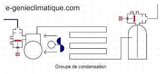 condensation chambre condensation chambre condensation chambre 12 le circuit
