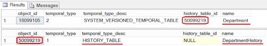sql 2016 temporal table temporal tables sql with manoj