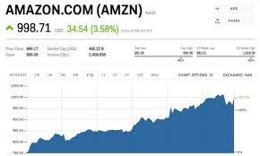 amazon black friday stock drops ubs here u0027s what amazon u0027s deal for whole food means for costco