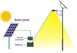 how do street lights work الإضاءة الشمسية والطاقة الشمسية ضوء الشارع والطاقة الشمسية نظام