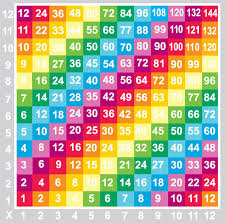times table grid project playgrounds australia project playgrounds australia