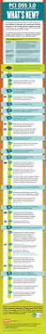 99 best grc images on pinterest risk management infographics