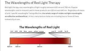 what is the wavelength of red light infrared l led red light therapy equipment 12w 24w 630nm 660nm