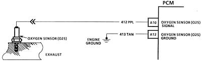 o2 sensor wiring diagram diagram wiring diagrams for diy car repairs