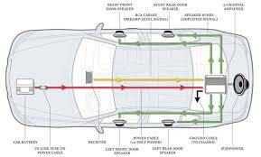 subwoofer wiring diagrams u2013 readingrat net