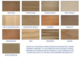 types of wood cabinets wood for cabinets tucker bros cabinets wood species vin home