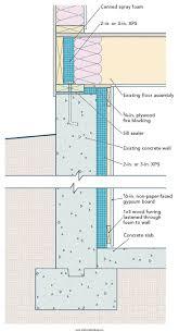 25 best xps insulation ideas on pinterest basement insulation