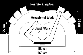 What Is The Standard Size Of A Pool Table Working In A Standing Position Basic Information Osh Answers