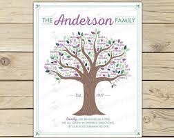 family tree names etsy