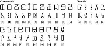somali alphabets pronunciation and language