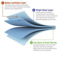 airmattress com raised air mattress superstore shop easy