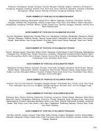 hammer of thor nganjuk klinikobatindonesia com agen resmi vimax