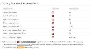 Joomla Hosting Title Joomla Issue Tracker Joomla Cms 17969 3 9 Pre Update