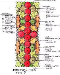 157 best gardening images on pinterest gardening vegetable