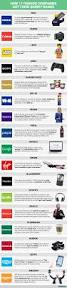 17 famous companies got their names business insider