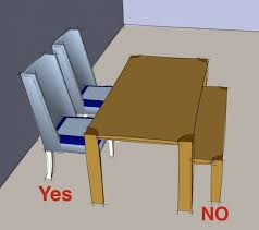 what do your dining chairs say