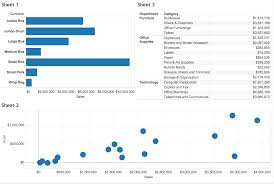 paint by numbers 6 simple formatting tricks to tableau like a boss