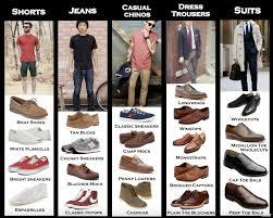 best mens shoe deals black friday 124 best kicks images on pinterest shoes men u0027s shoes and nike