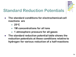 Standard Reduction Potentials Table Electrochemistry Lincoln High Version Ppt Online Download