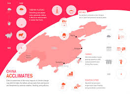native plants of china infographic china u0027s climate change challenge china u0027s climate
