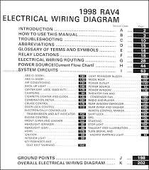 toyota rav4 wiring diagram toyota wiring diagrams instruction