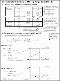 X Bar Table Calculation Detail For X Mr X Bar R And X Bar S Charts