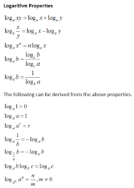 proofs of logarithm properties solutions examples games videos