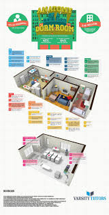 370 best college infographics images on pinterest infographics