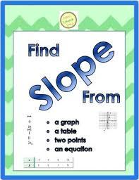 finding slope from a graph worksheet slope worksheet or assessment find slope four ways by debbie s