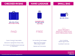 carry on luggage size changes 2017 luggage and flight