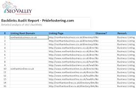 seo monthly report template sle seo reports seo checklist seo reporting seovalley
