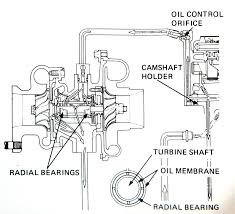 turbo oil inlet repair previous thread page 2