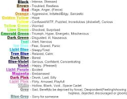 color and mood chart paint color feelings chart image collections chart design ideas