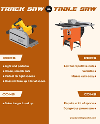 portable track saw table track saw vs table saw pros cons
