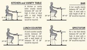 table height bar stools what bar stool heights to use for various situations bar stool