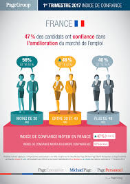 bureau recrutement bureau de recrutement meilleur de marché de l emploi la confiance