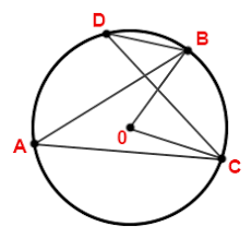 inscribed angle of a circle definition thales u0027 theorem