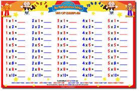 multiplication table worksheet 1 10 multiplication tables