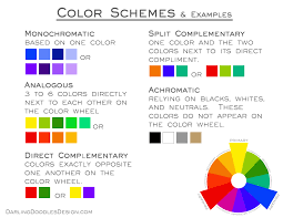 decorating with color 101 color schemes and their examples home