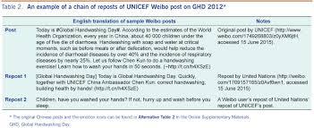 global handwashing day 2012 a qualitative content analysis of