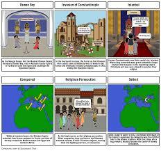 Ottoman Empire And Islam Islamic Gunpowder Empire The Ottoman Empire Storyboard