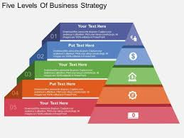 e learning strategy template business strategy template powerpoint 5 free powerpoint e learning