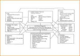100 blank concept map template graphic organizers template 28