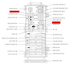 2006 ford taurus fuse box location ford wiring diagrams for diy