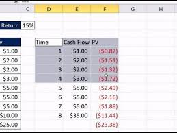 business cash flow software business plan forecast excel template