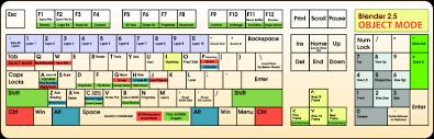 microsoft keyboard layout designer keyboard layout map showing shortcuts offer to design if none