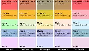 Most Common Type Of Color Blindness Dmgreer U0027s Web Log Color Blind Web Sites