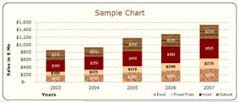Excel 2007 Chart Templates Free Excel Chart Templates Your Bar Pie Charts Beautiful
