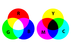 color theory basics you need to know widewalls